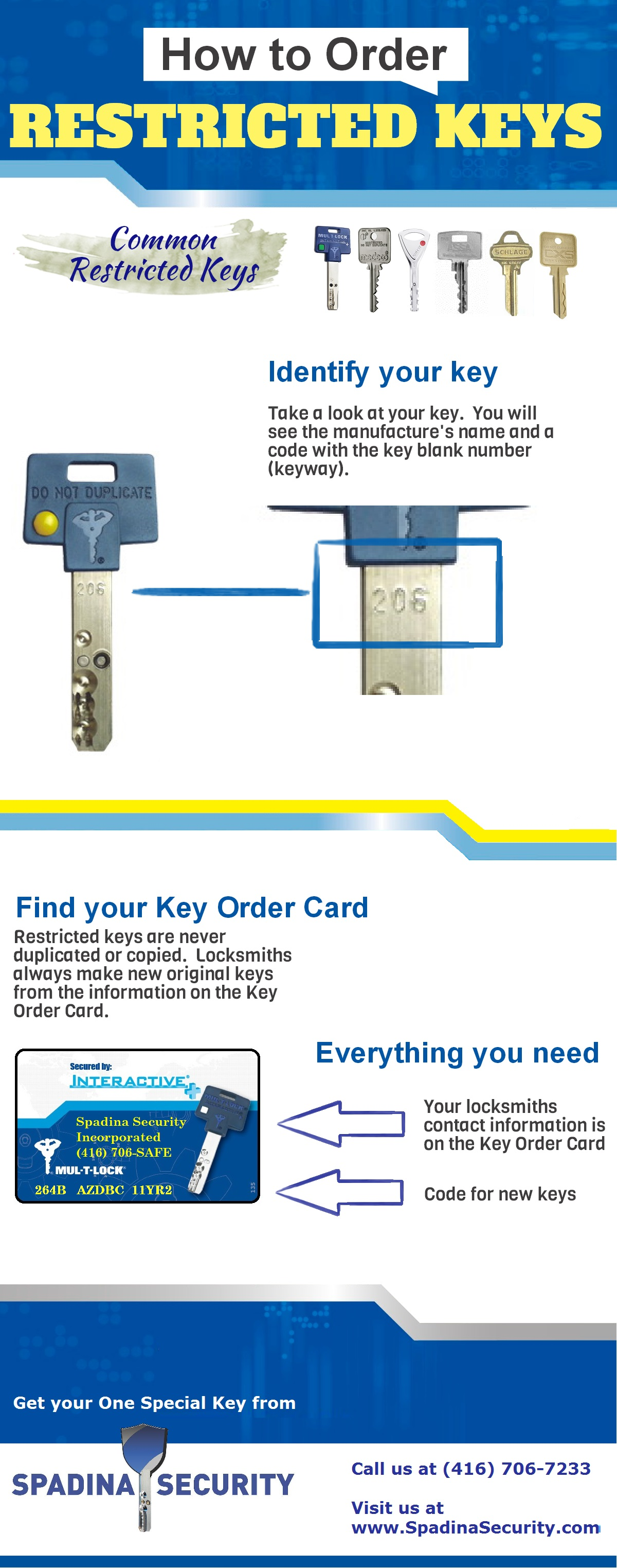 Ordering keys with the key order card
