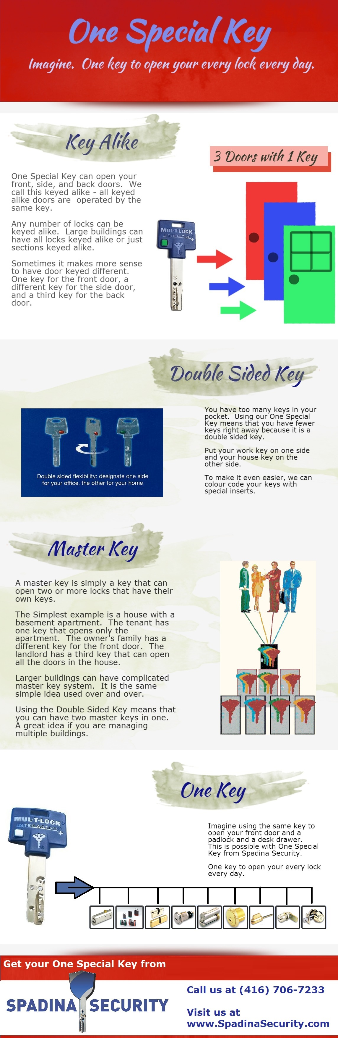 One Special Key Infographic